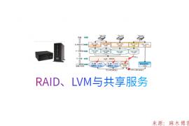 RAID、LVM与共享服务